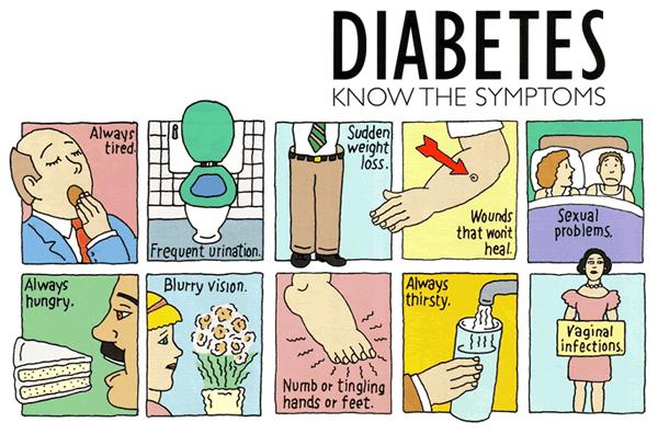 diabetes_symptoms.jpg